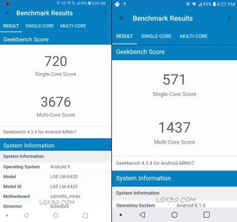 LG K40 Geekbench Benchmark Test